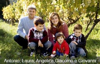 Basso Family
